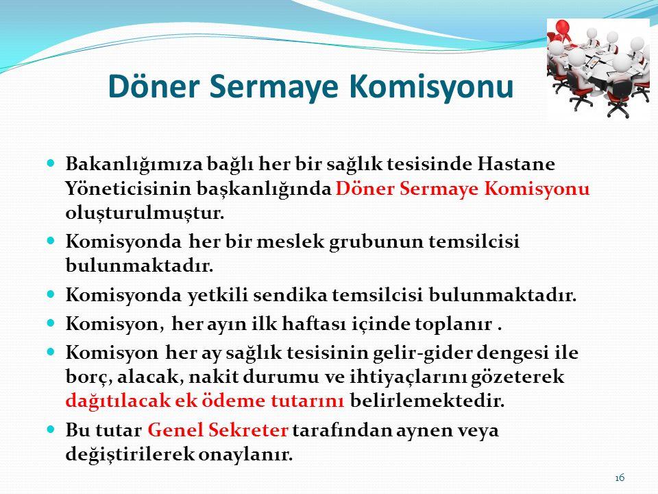Döner Sermaye Komisyonu Bakanlığımıza bağlı her bir sağlık tesisinde Hastane Yöneticisinin başkanlığında Döner Sermaye Komisyonu oluşturulmuştur. Komi