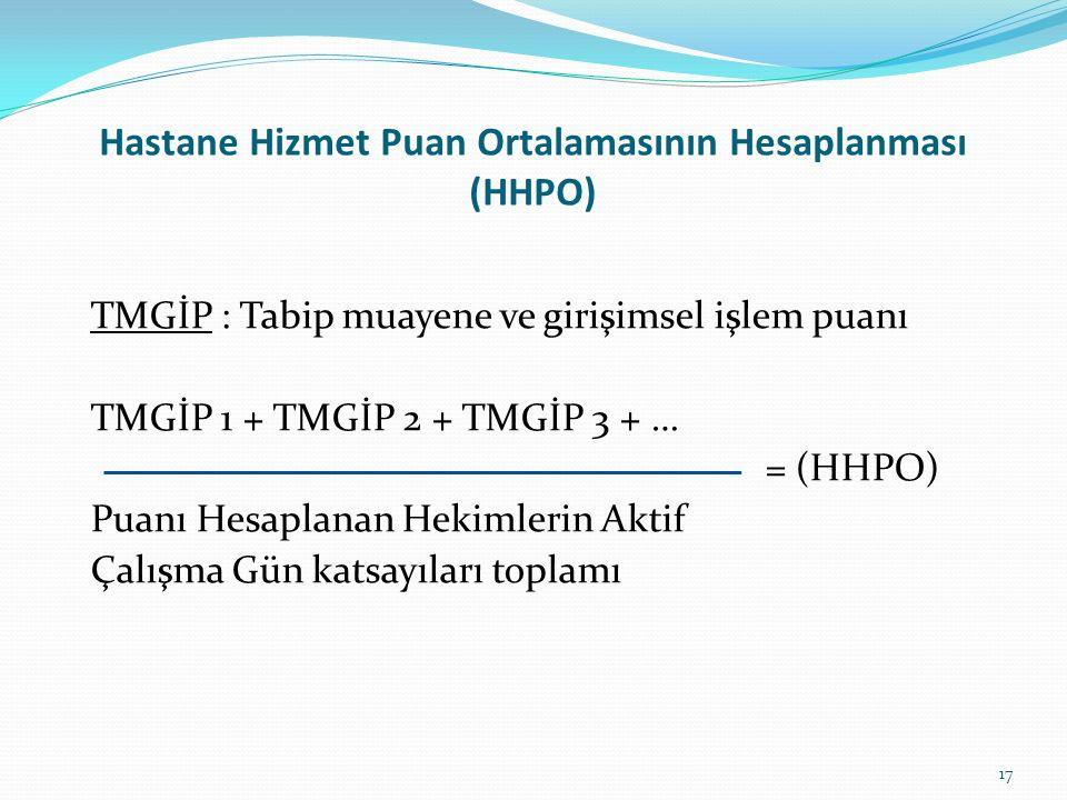 Hastane Hizmet Puan Ortalamasının Hesaplanması (HHPO) TMGİP : Tabip muayene ve girişimsel işlem puanı TMGİP 1 + TMGİP 2 + TMGİP 3 + … = (HHPO) Puanı H