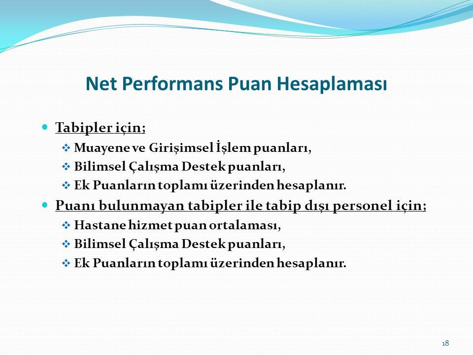 Net Performans Puan Hesaplaması Tabipler için;  Muayene ve Girişimsel İşlem puanları,  Bilimsel Çalışma Destek puanları,  Ek Puanların toplamı üzer