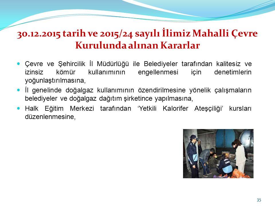 30.12.2015 tarih ve 2015/24 sayılı İlimiz Mahalli Çevre Kurulunda alınan Kararlar Çevre ve Şehircilik İl Müdürlüğü ile Belediyeler tarafından kalitesi