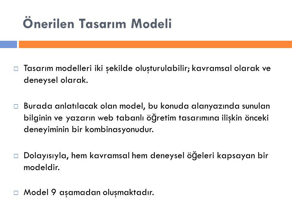 Önerilen Tasarım Modeli  Tasarım modelleri iki şekilde oluşturulabilir; kavramsal olarak ve deneysel olarak.