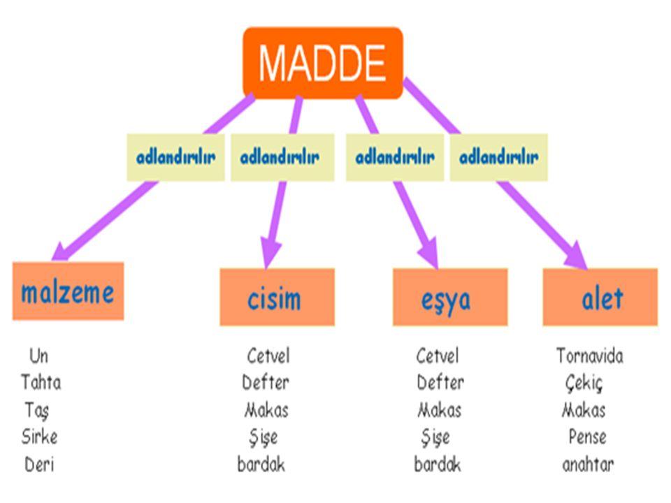 MADDE,EŞYA, CİSİM,ALET