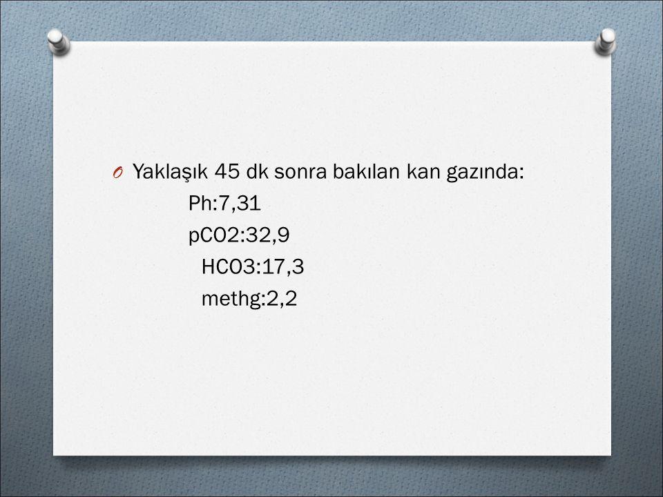 O Yaklaşık 45 dk sonra bakılan kan gazında: Ph:7,31 pCO2:32,9 HCO3:17,3 methg:2,2