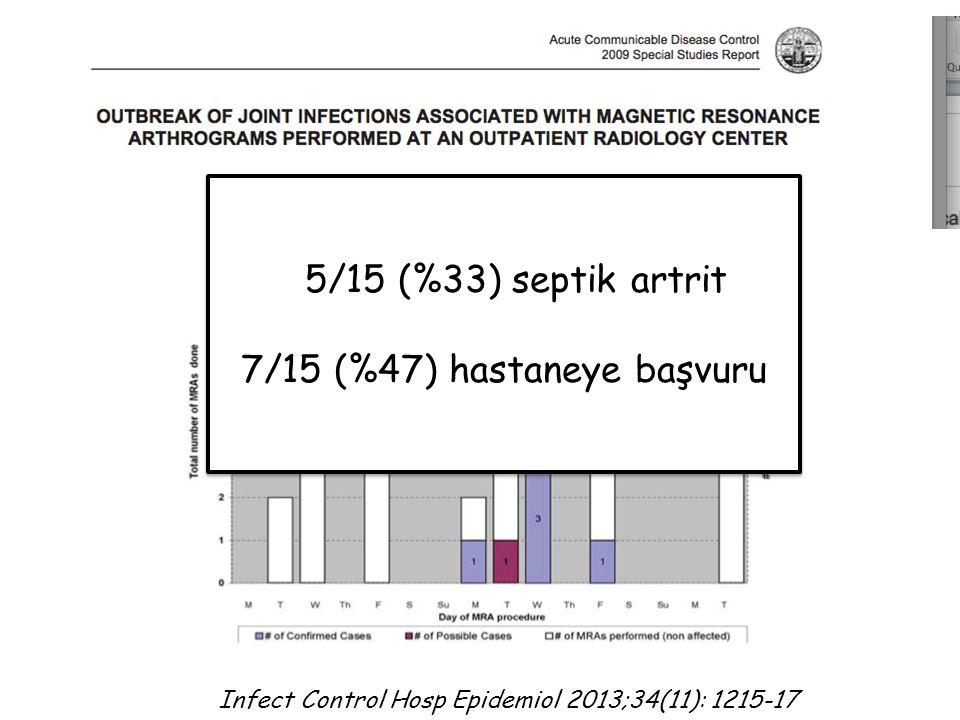 Infect Control Hosp Epidemiol 2013;34(11): 1215-17 55/15 (%33) septik artrit 7/15 (%47) hastaneye başvuru 55/15 (%33) septik artrit 7/15 (%47) hastaneye başvuru
