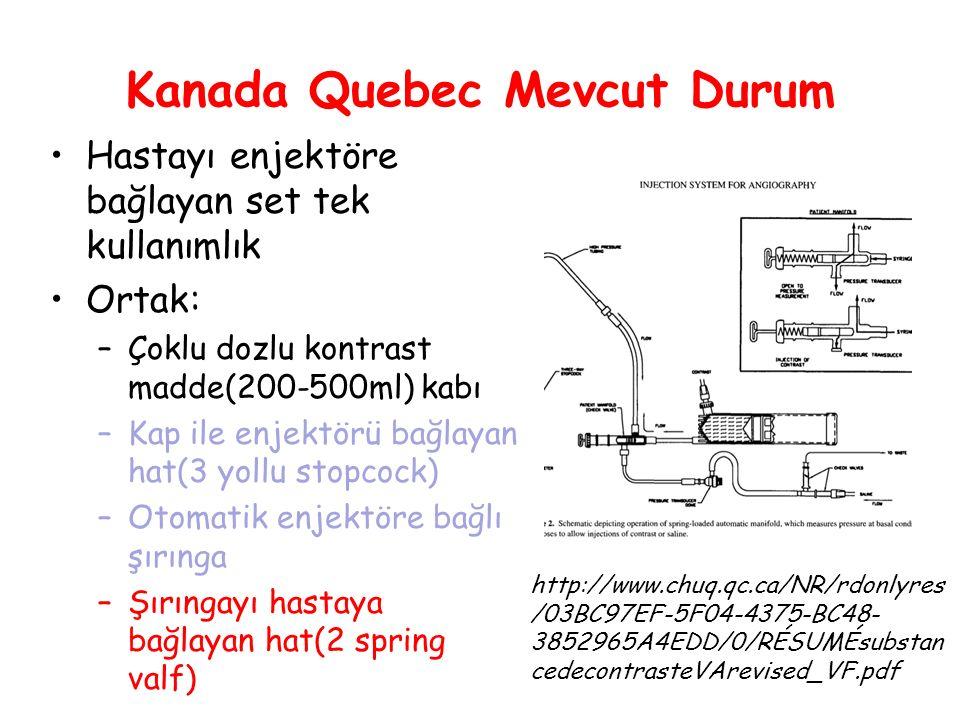 Kanada Quebec Mevcut Durum Hastayı enjektöre bağlayan set tek kullanımlık Ortak: –Çoklu dozlu kontrast madde(200-500ml) kabı –Kap ile enjektörü bağlayan hat(3 yollu stopcock) –Otomatik enjektöre bağlı şırınga –Şırıngayı hastaya bağlayan hat(2 spring valf) http://www.chuq.qc.ca/NR/rdonlyres /03BC97EF-5F04-4375-BC48- 3852965A4EDD/0/RÉSUMÉsubstan cedecontrasteVArevised_VF.pdf
