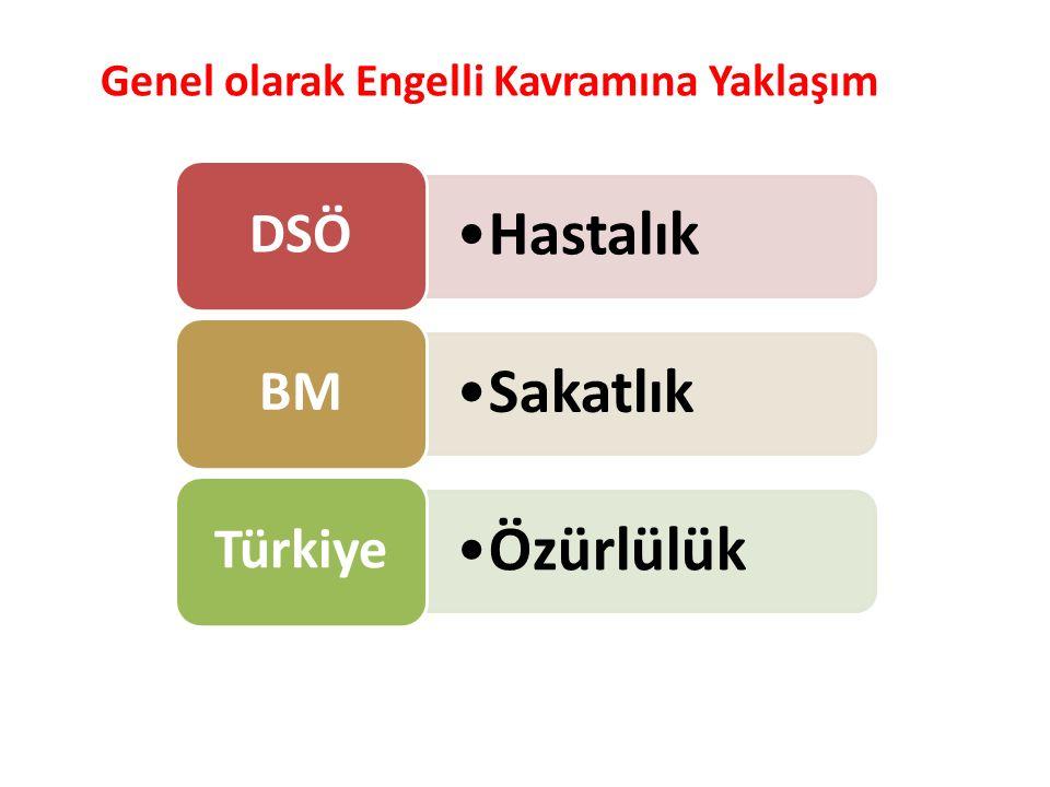 Hastalık DSÖ Sakatlık BM Özürlülük Türkiye Genel olarak Engelli Kavramına Yaklaşım