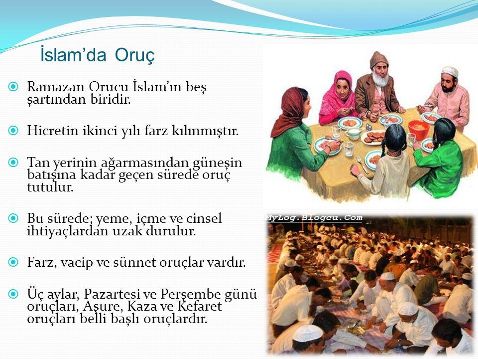 İslam'da Oruç  Ramazan Orucu İslam'ın beş şartından biridir.