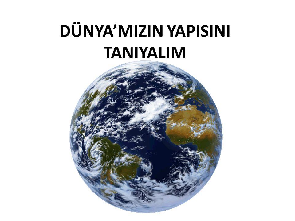 Katman Modeli Dünya'mız kara, su ve hava kürelerinden oluşmuştur.