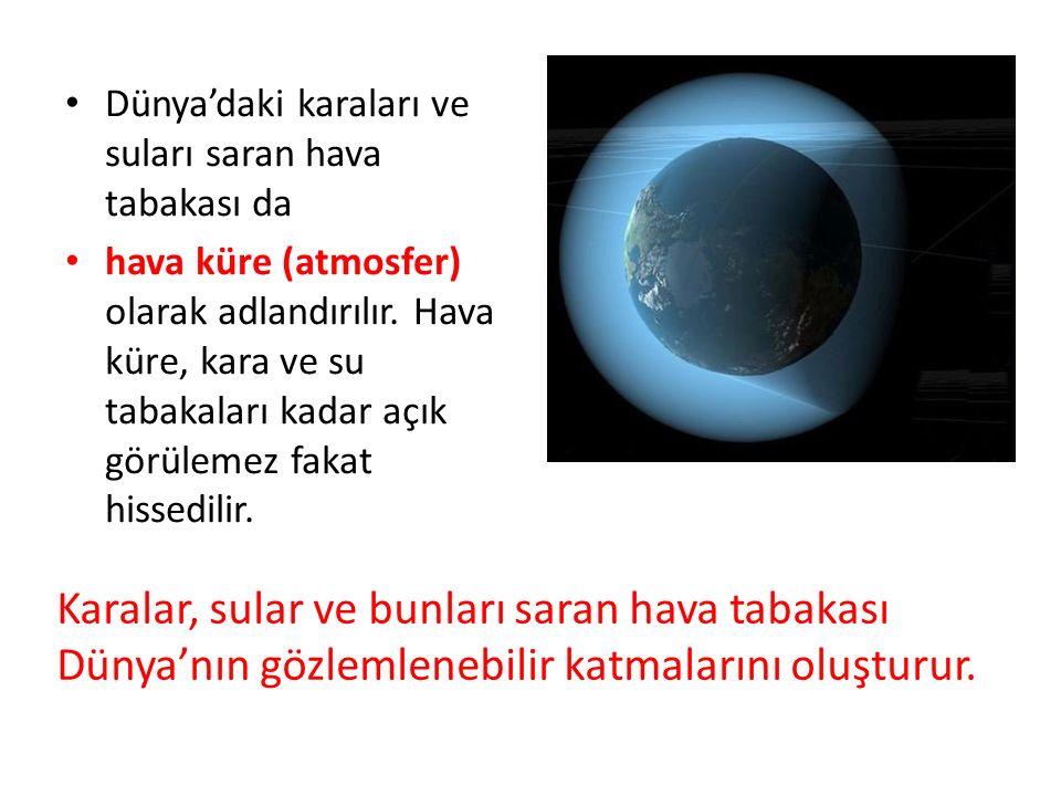 Dünya'daki karaları ve suları saran hava tabakası da hava küre (atmosfer) olarak adlandırılır.