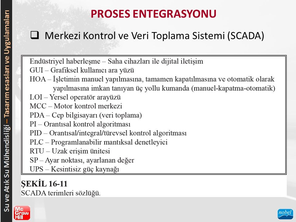 PROSES ENTEGRASYONU  Merkezi Kontrol ve Veri Toplama Sistemi (SCADA)