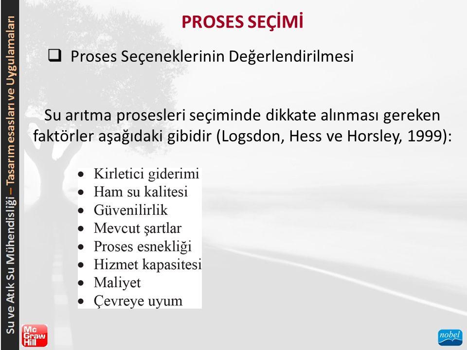 PROSES SEÇİMİ  Proses Seçeneklerinin Değerlendirilmesi Su arıtma prosesleri seçiminde dikkate alınması gereken faktörler aşağıdaki gibidir (Logsdon, Hess ve Horsley, 1999):