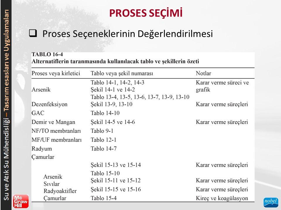 PROSES SEÇİMİ  Proses Seçeneklerinin Değerlendirilmesi