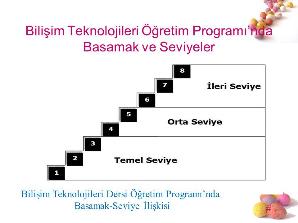 # Bilişim Teknolojileri Öğretim Programı'nda Basamak ve Seviyeler Bilişim Teknolojileri Dersi Öğretim Programı'nda Basamak-Seviye İlişkisi