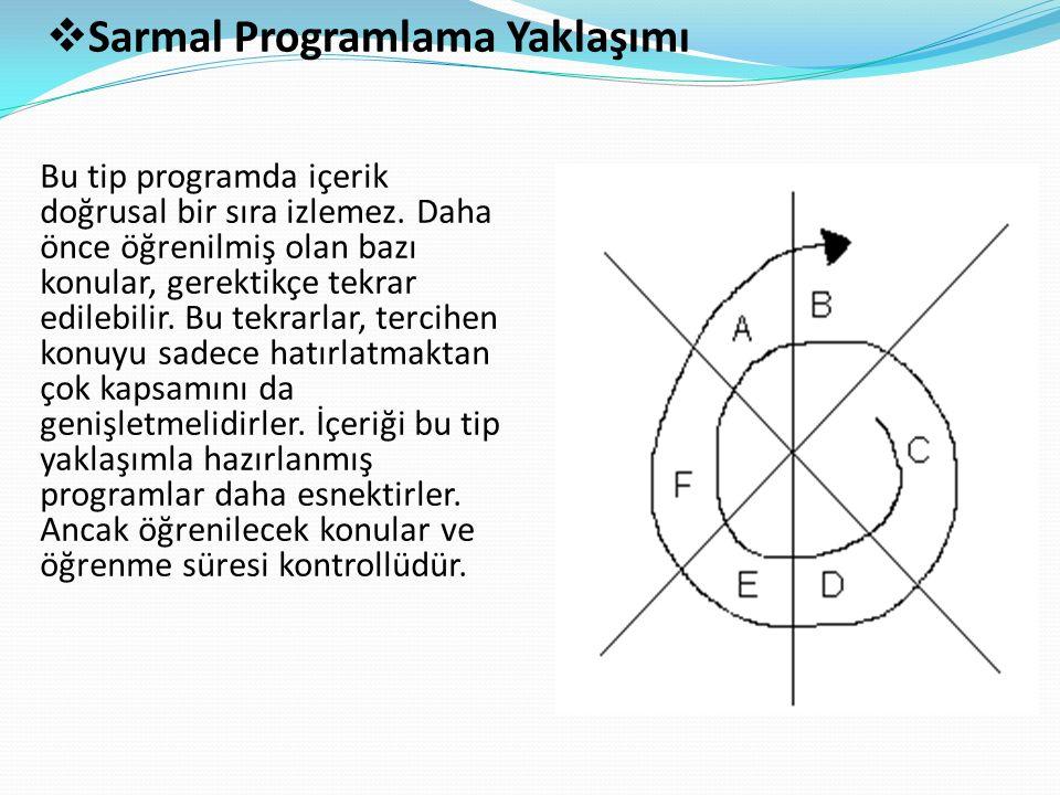  Sarmal Programlama Yaklaşımı Bu tip programda içerik doğrusal bir sıra izlemez. Daha önce öğrenilmiş olan bazı konular, gerektikçe tekrar edilebilir