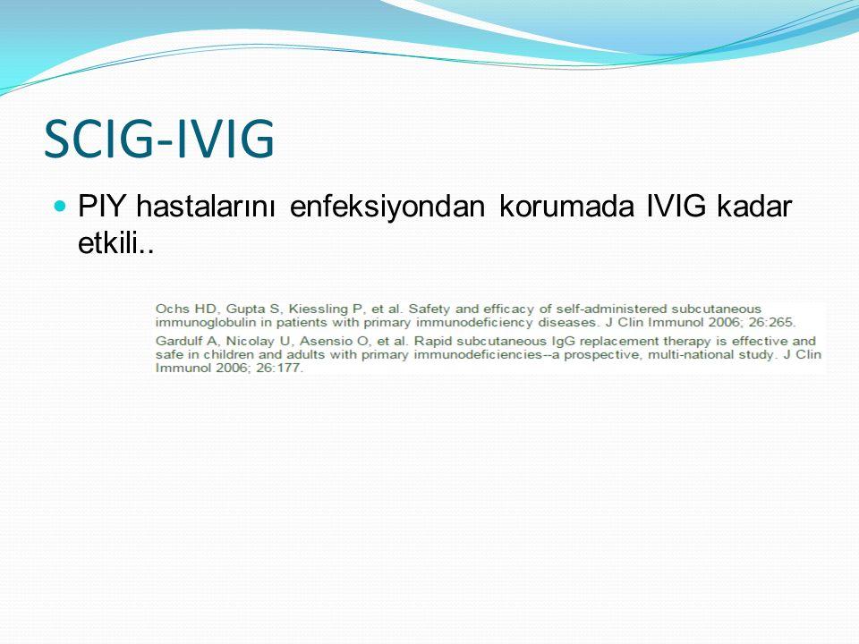 SCIG-IVIG PIY hastalarını enfeksiyondan korumada IVIG kadar etkili..
