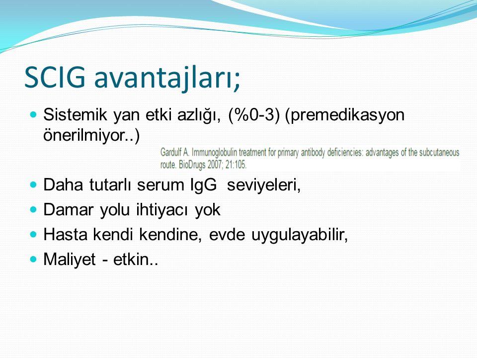 SCIG avantajları; Sistemik yan etki azlığı, (%0-3) (premedikasyon önerilmiyor..) Daha tutarlı serum IgG seviyeleri, Damar yolu ihtiyacı yok Hasta kend