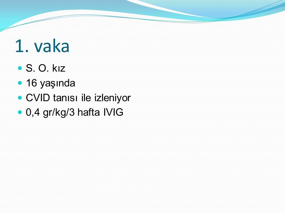 1. vaka S. O. kız 16 yaşında CVID tanısı ile izleniyor 0,4 gr/kg/3 hafta IVIG
