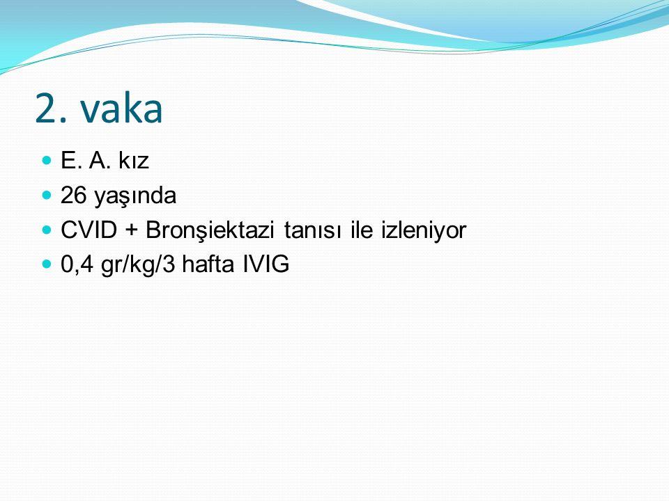 2. vaka E. A. kız 26 yaşında CVID + Bronşiektazi tanısı ile izleniyor 0,4 gr/kg/3 hafta IVIG