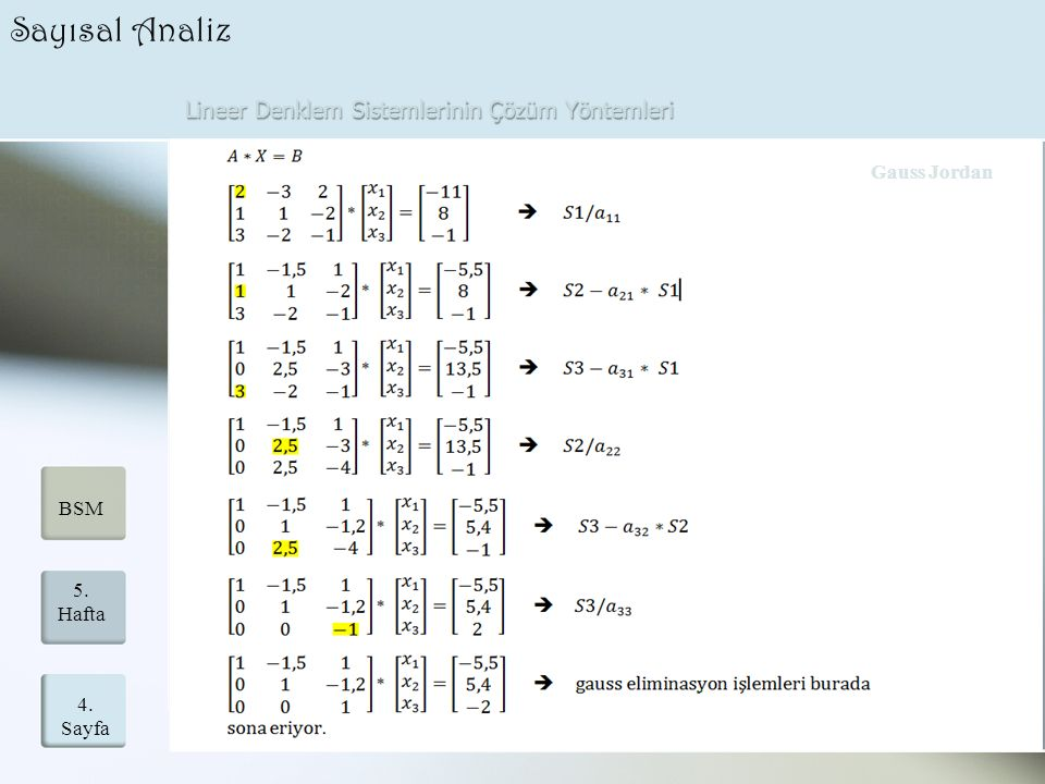 Lineer Denklem Sistemlerinin Çözüm Yöntemleri 4. Sayfa 5. Hafta BSM Sayısal Analiz Gauss Jordan