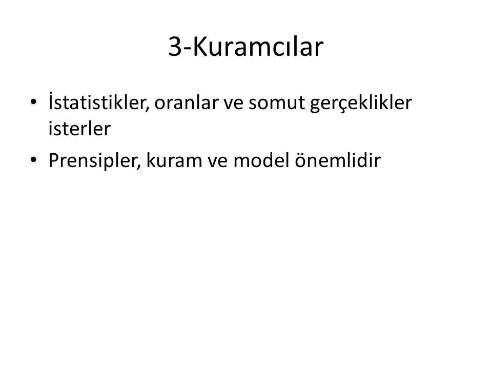 3-Kuramcılar İstatistikler, oranlar ve somut gerçeklikler isterler Prensipler, kuram ve model önemlidir