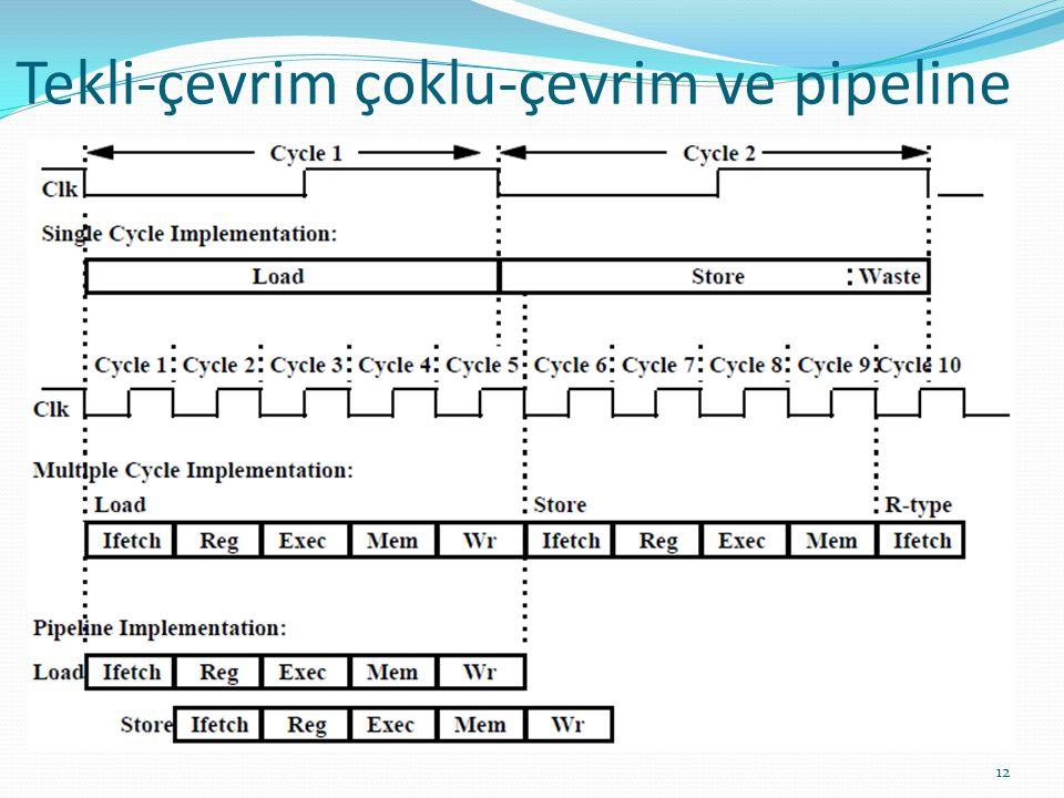 Tekli-çevrim çoklu-çevrim ve pipeline 12