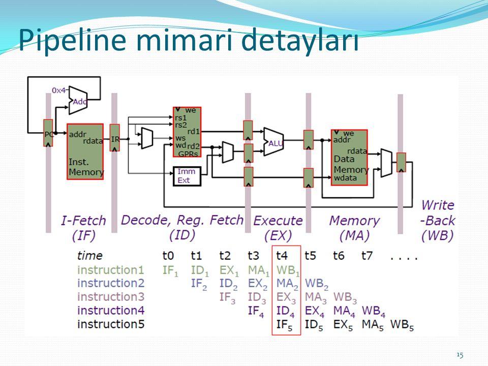Pipeline mimari detayları 15