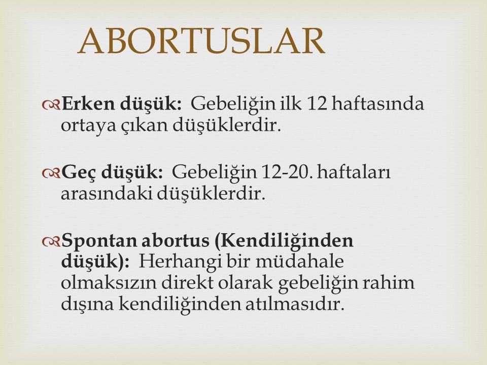 ABORTUSLAR  Erken düşük: Gebeliğin ilk 12 haftasında ortaya çıkan düşüklerdir.  Geç düşük: Gebeliğin 12-20. haftaları arasındaki düşüklerdir.  Spon