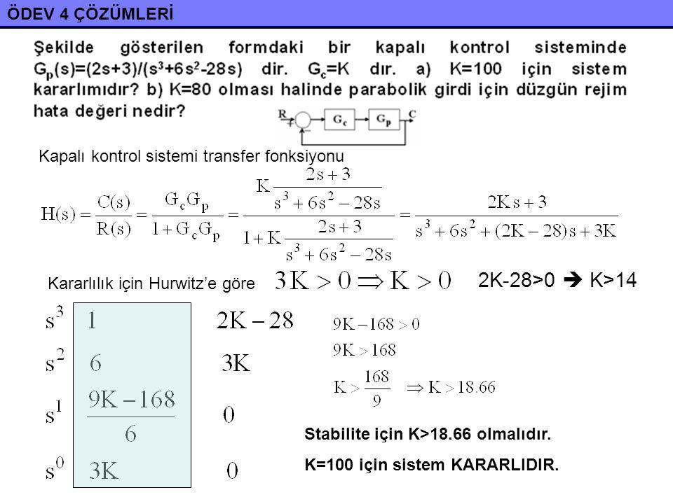 ÖDEV 4 ÇÖZÜMLERİ Kapalı kontrol sistemi transfer fonksiyonu Stabilite için K>18.66 olmalıdır. K=100 için sistem KARARLIDIR. Kararlılık için Hurwitz'e