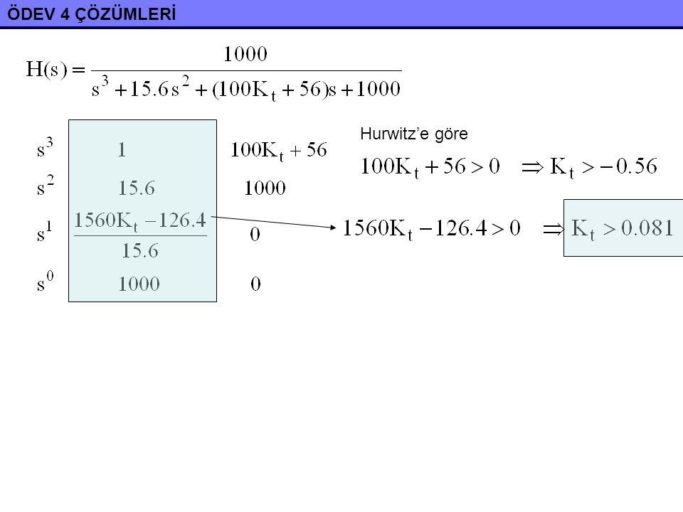 ÖDEV 4 ÇÖZÜMLERİ p Hurwitz'e göre K>0