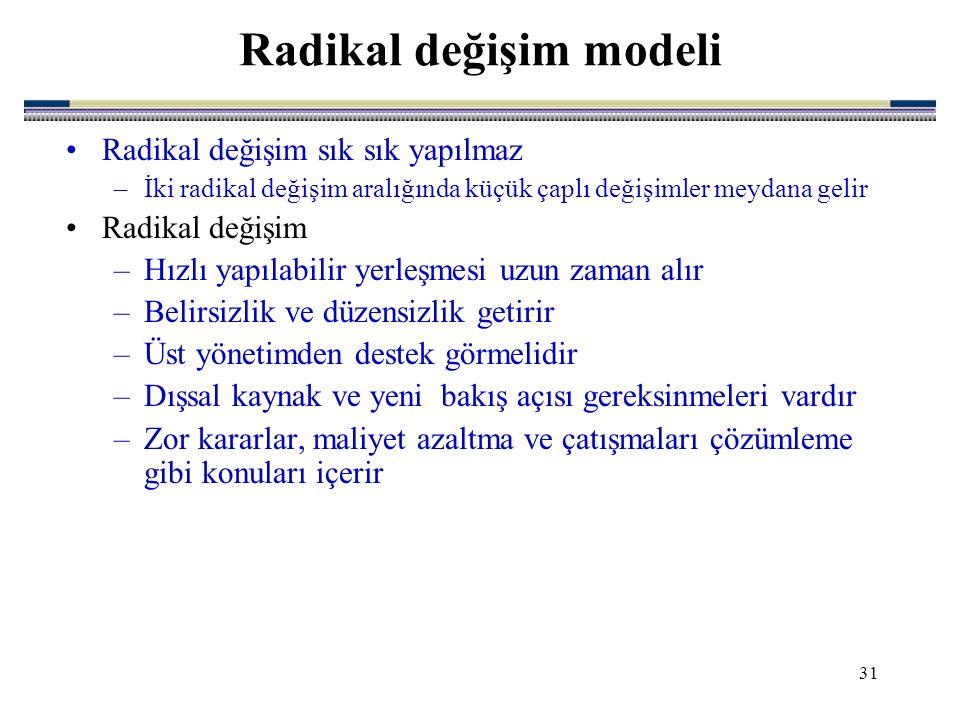 31 Radikal değişim sık sık yapılmaz –İki radikal değişim aralığında küçük çaplı değişimler meydana gelir Radikal değişim –Hızlı yapılabilir yerleşmesi uzun zaman alır –Belirsizlik ve düzensizlik getirir –Üst yönetimden destek görmelidir –Dışsal kaynak ve yeni bakış açısı gereksinmeleri vardır –Zor kararlar, maliyet azaltma ve çatışmaları çözümleme gibi konuları içerir Radikal değişim modeli