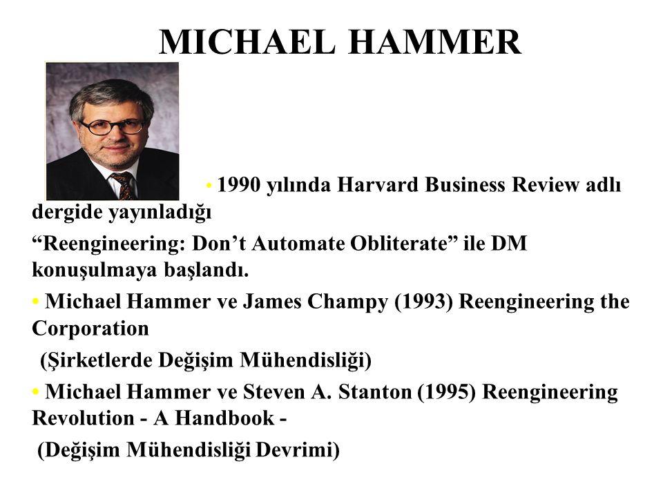 MICHAEL HAMMER 1990 yılında Harvard Business Review adlı dergide yayınladığı Reengineering: Don't Automate Obliterate ile DM konuşulmaya başlandı.