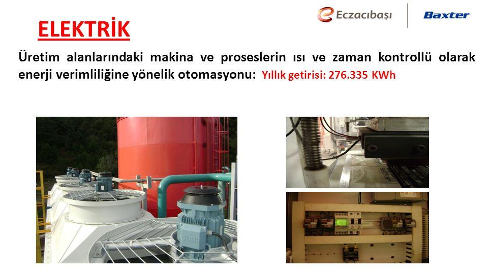 ELEKTRİK Üretim alanlarındaki makina ve proseslerin ısı ve zaman kontrollü olarak enerji verimliliğine yönelik otomasyonu: Yıllık getirisi: 276.335 KWh