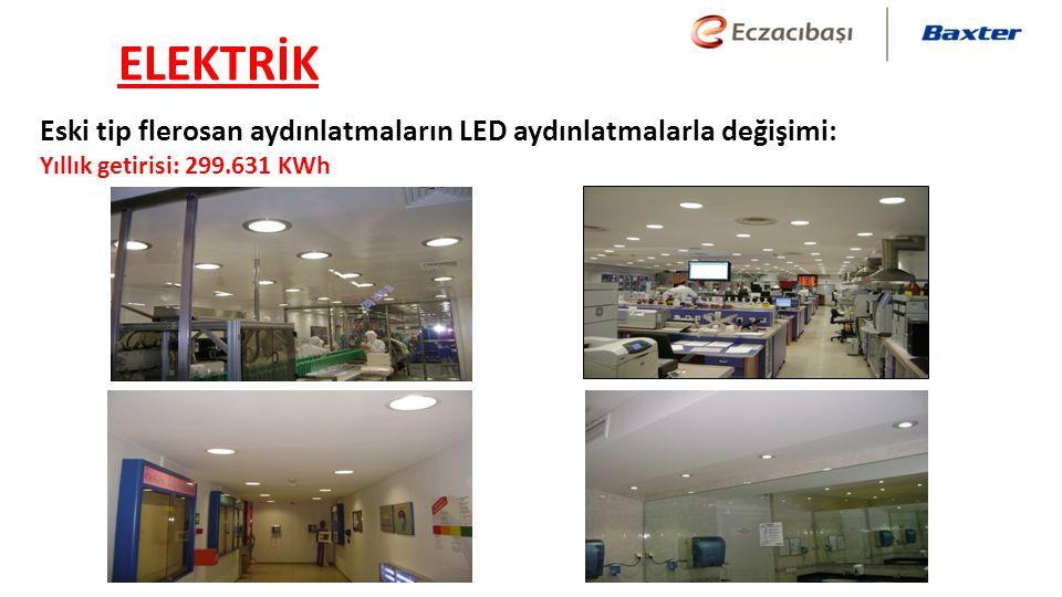 ELEKTRİK Eski tip flerosan aydınlatmaların LED aydınlatmalarla değişimi: Yıllık getirisi: 299.631 KWh