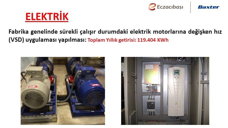 ELEKTRİK Fabrika genelinde sürekli çalışır durumdaki elektrik motorlarına değişken hız (VSD) uygulaması yapılması: Toplam Yıllık getirisi: 119.404 KWh