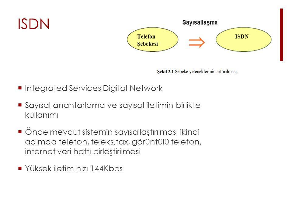 ISDN  Integrated Services Digital Network  Sayısal anahtarlama ve sayısal iletimin birlikte kullanımı  Önce mevcut sistemin sayısallaştırılması iki