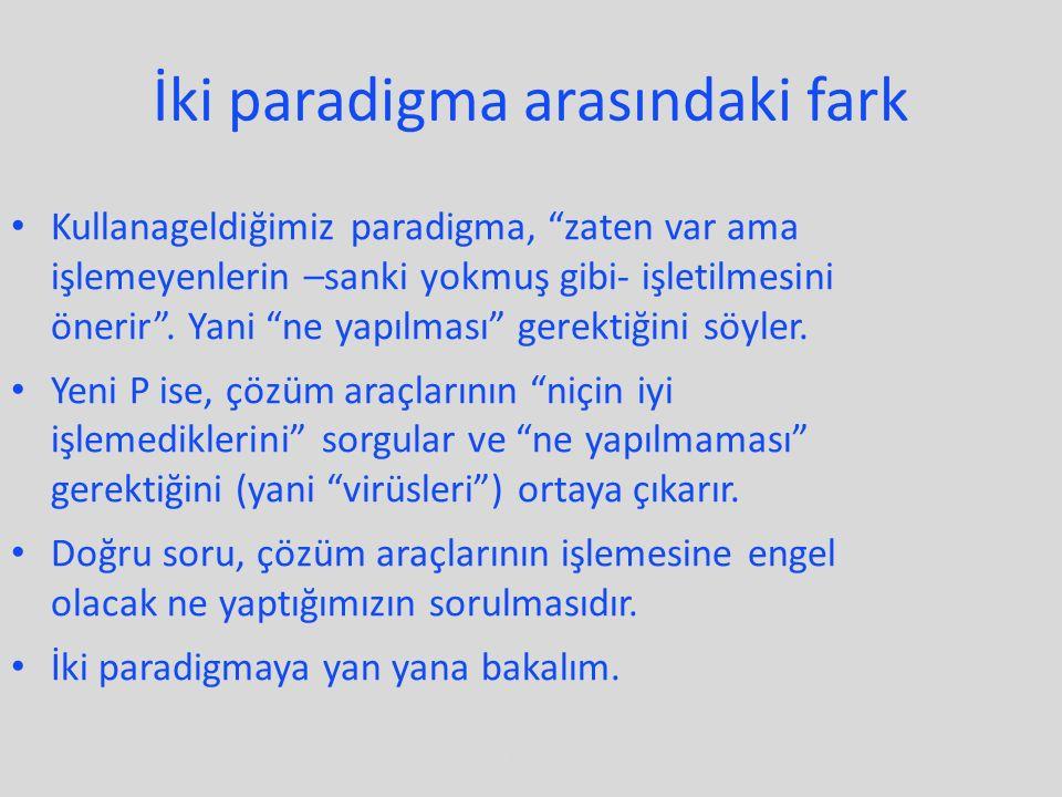 Geleneksel Paradigma Daha çok denetim..............................