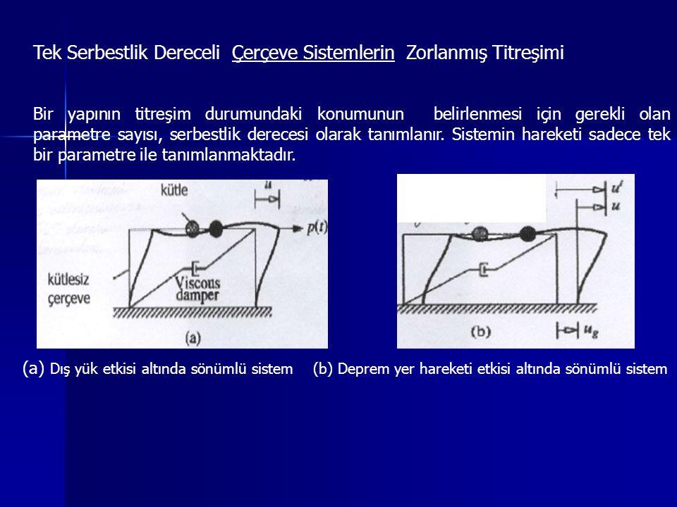 Tek Serbestlik Dereceli Çerçeve Sistemlerin Zorlanmış Titreşimi Bir yapının titreşim durumundaki konumunun belirlenmesi için gerekli olan parametre sa