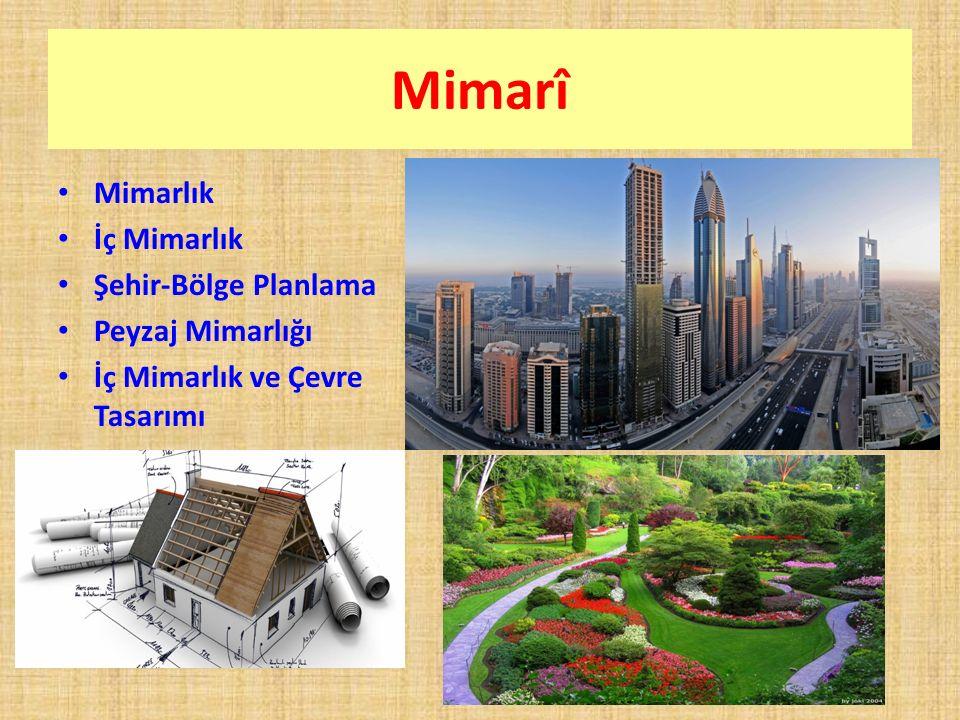 Mimarî Mimarlık İç Mimarlık Şehir-Bölge Planlama Peyzaj Mimarlığı İç Mimarlık ve Çevre Tasarımı