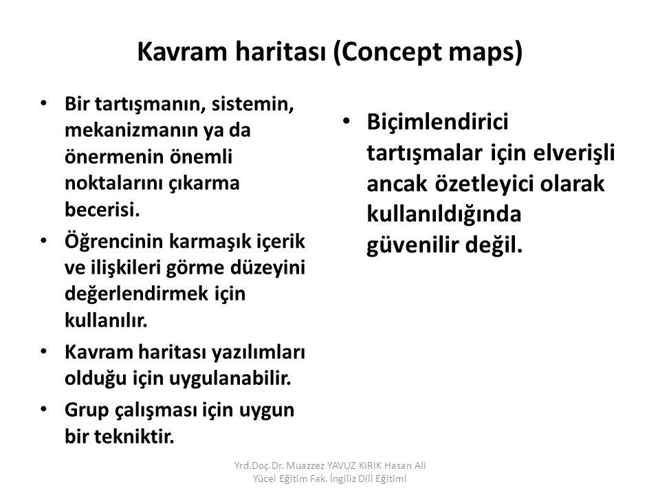 Kavram haritası (Concept maps) Bir tartışmanın, sistemin, mekanizmanın ya da önermenin önemli noktalarını çıkarma becerisi.