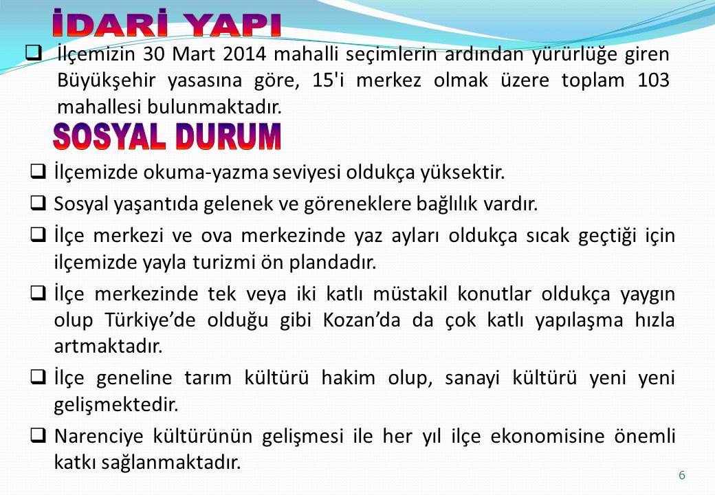 6  İlçemizin 30 Mart 2014 mahalli seçimlerin ardından yürürlüğe giren Büyükşehir yasasına göre, 15'i merkez olmak üzere toplam 103 mahallesi bulunmak