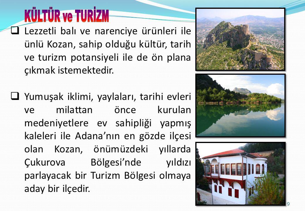 9  Lezzetli balı ve narenciye ürünleri ile ünlü Kozan, sahip olduğu kültür, tarih ve turizm potansiyeli ile de ön plana çıkmak istemektedir.  Yumuşa
