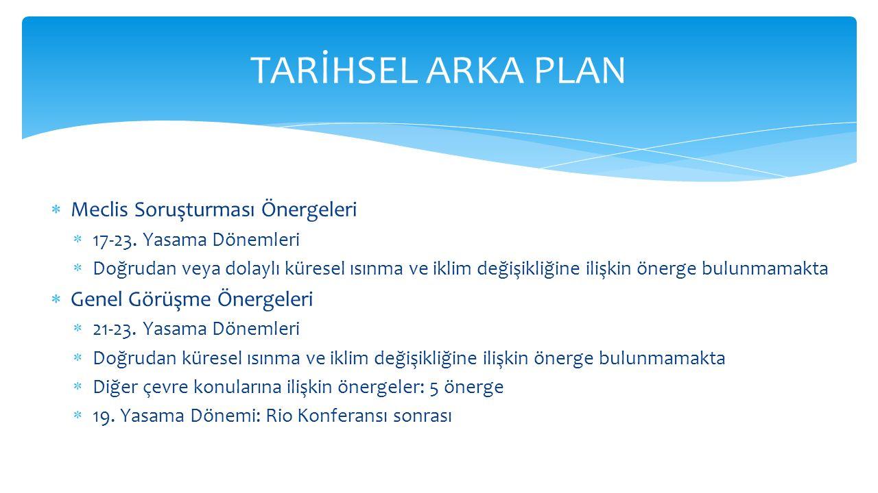  Meclis Soruşturması Önergeleri  17-23.