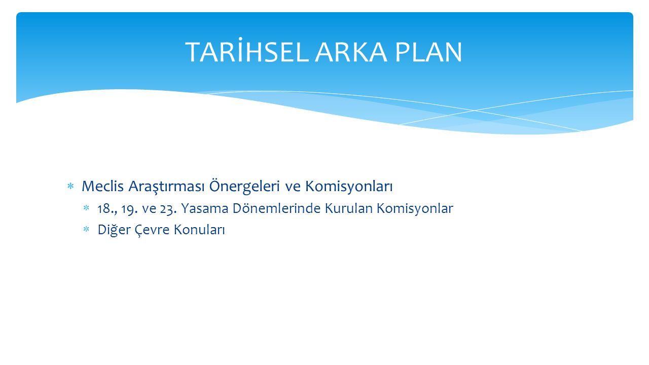  Meclis Araştırması Önergeleri ve Komisyonları  18., 19. ve 23. Yasama Dönemlerinde Kurulan Komisyonlar  Diğer Çevre Konuları TARİHSEL ARKA PLAN