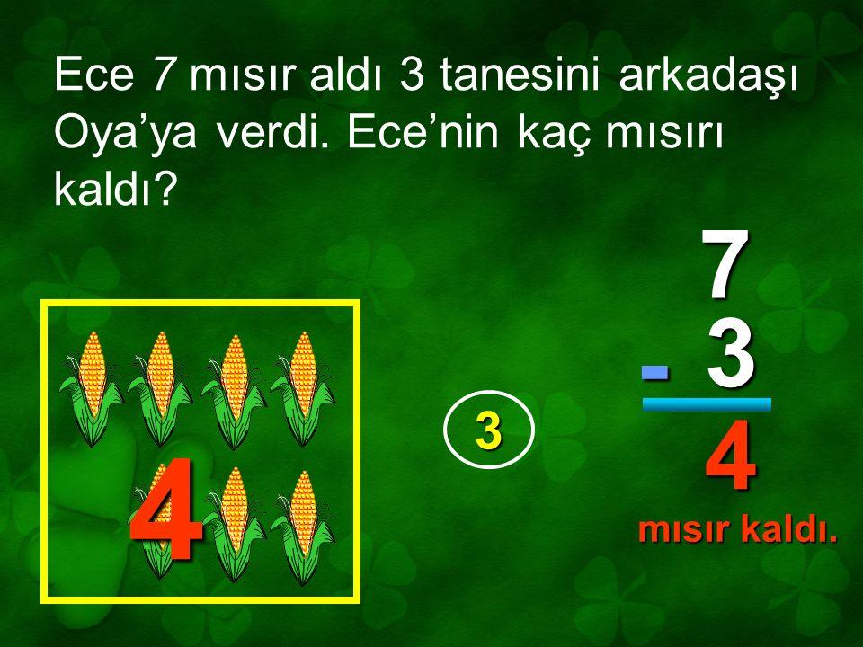 Ece 7 mısır aldı 3 tanesini arkadaşı Oya'ya verdi. Ece'nin kaç mısırı kaldı? 3 7 3 4 - mısır kaldı. 4