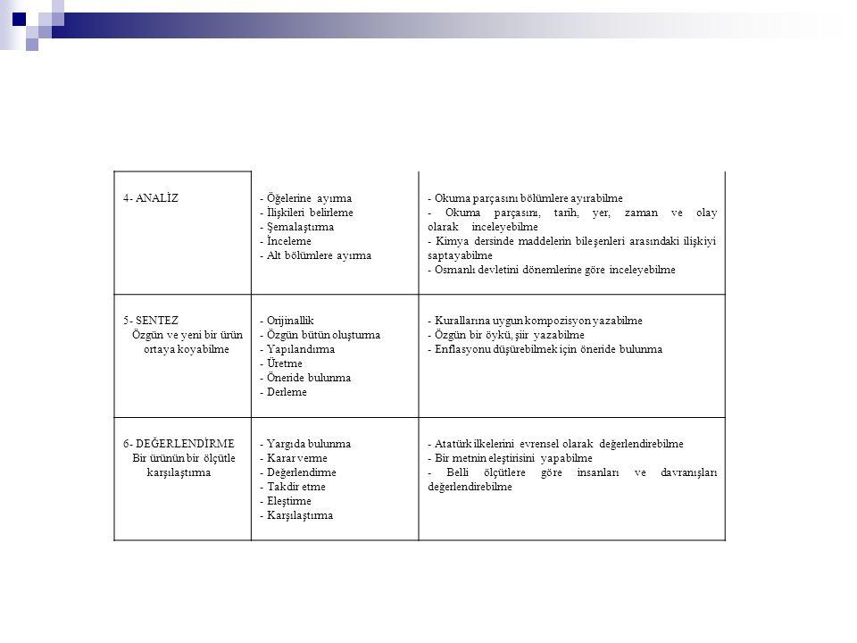 4- ANALİZ - Öğelerine ayırma - İlişkileri belirleme - Şemalaştırma - İnceleme - Alt bölümlere ayırma - Okuma parçasını bölümlere ayırabilme - Okuma pa