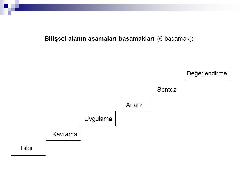 Bilişsel alanın aşamaları-basamakları (6 basamak): Bilgi Kavrama Uygulama Analiz Sentez Değerlendirme