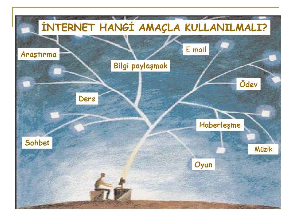 İNTERNET HANGİ AMAÇLA KULLANILMALI.