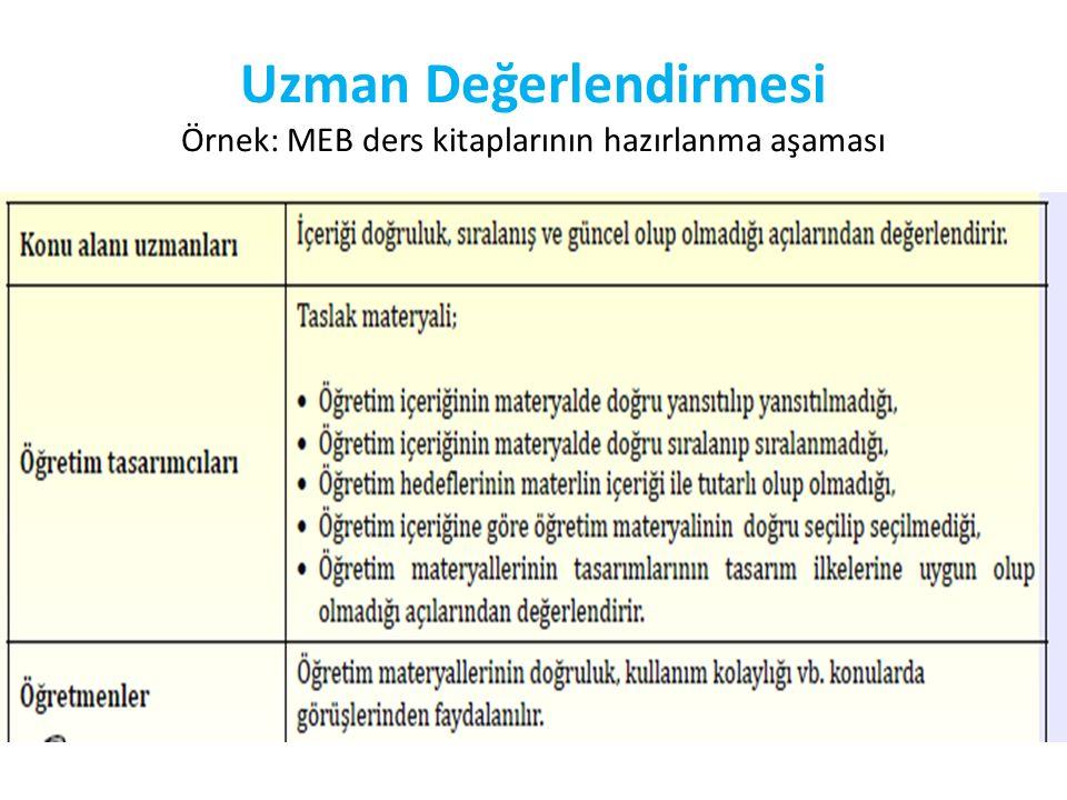 Uzman Değerlendirmesi Örnek: MEB ders kitaplarının hazırlanma aşaması
