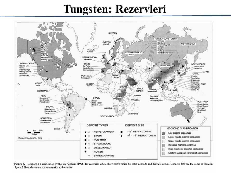 Tungsten: Rezervleri