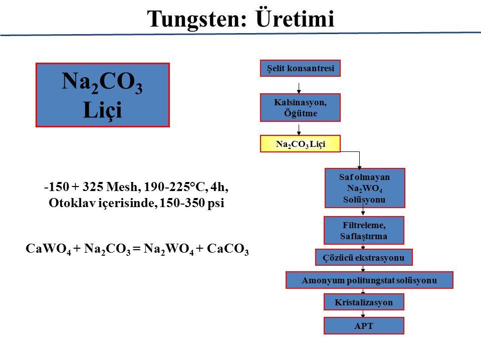 Tungsten: Üretimi Na 2 CO 3 Liçi -150 + 325 Mesh, 190-225°C, 4h, Otoklav içerisinde, 150-350 psi Şelit konsantresi Kalsinasyon, Öğütme Na 2 CO 3 Liçi Saf olmayan Na 2 WO 4 Solüsyonu CaWO 4 + Na 2 CO 3 = Na 2 WO 4 + CaCO 3 Filtreleme, Saflaştırma Çözücü ekstrasyonu Amonyum politungstat solüsyonu Kristalizasyon APT